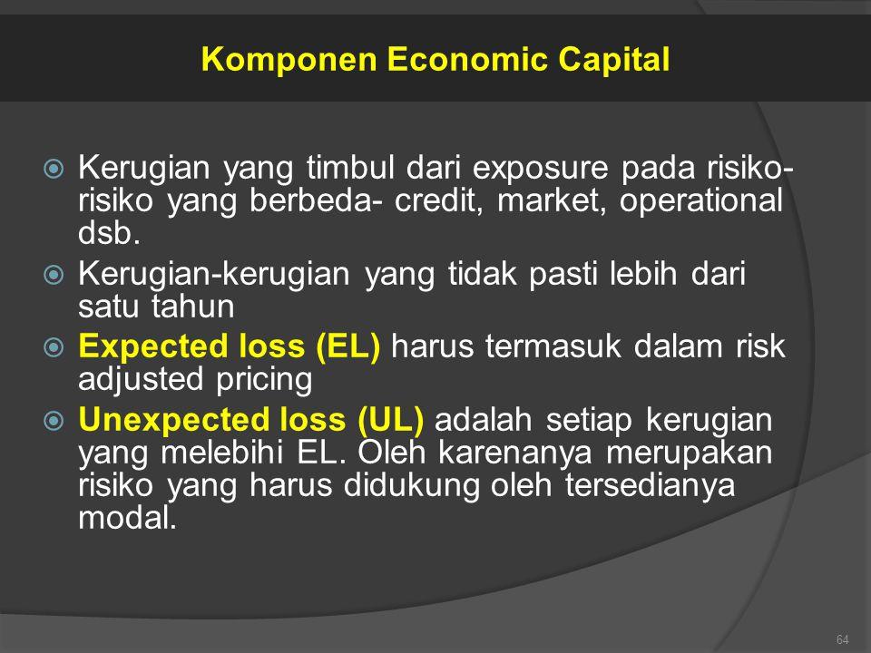 Komponen Economic Capital