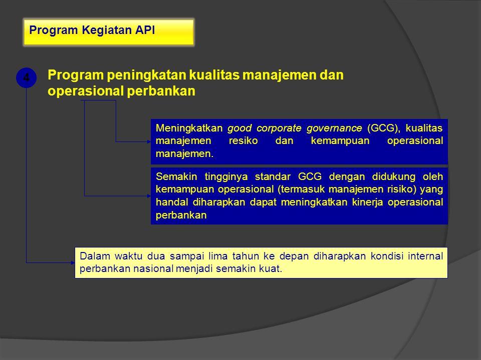 Program peningkatan kualitas manajemen dan operasional perbankan