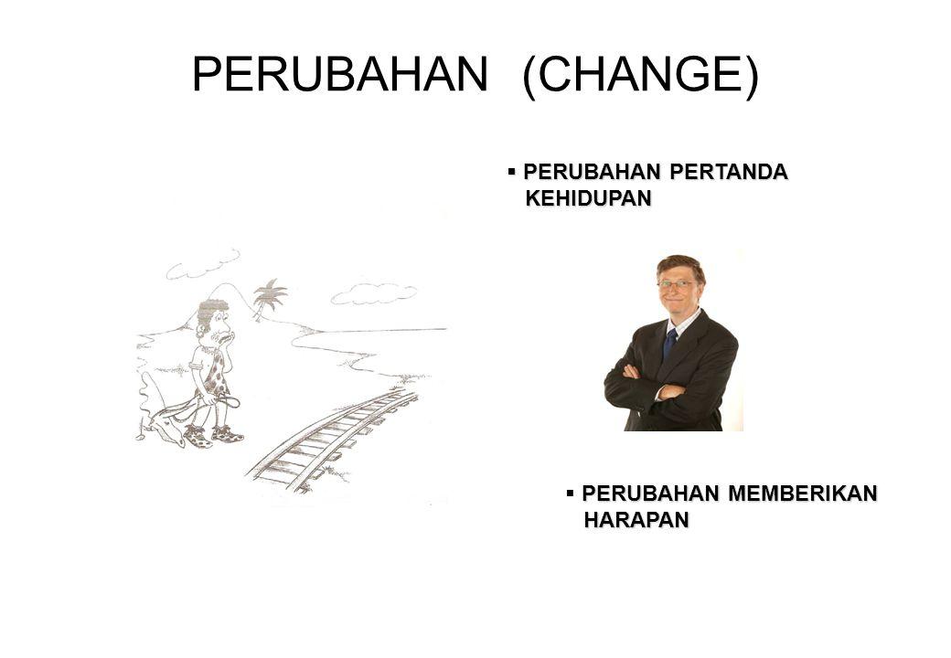 PERUBAHAN (CHANGE) PERUBAHAN PERTANDA KEHIDUPAN PERUBAHAN MEMBERIKAN