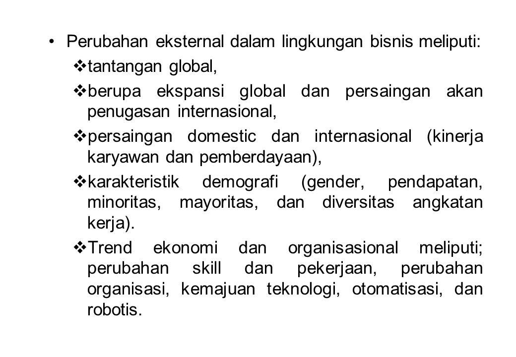 Perubahan eksternal dalam lingkungan bisnis meliputi: