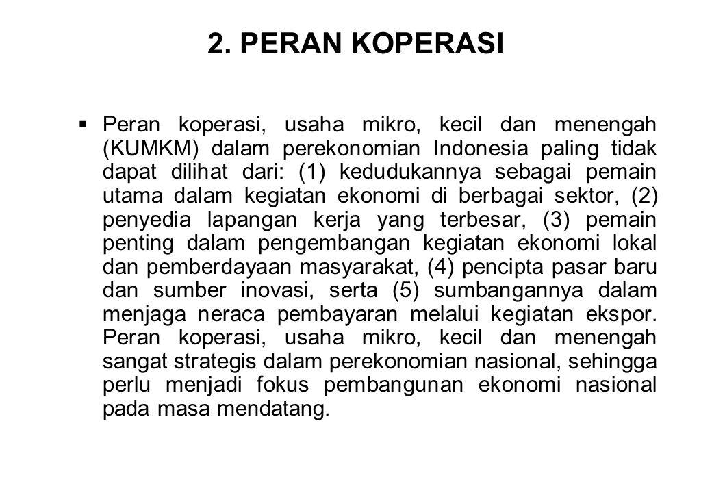 2. PERAN KOPERASI