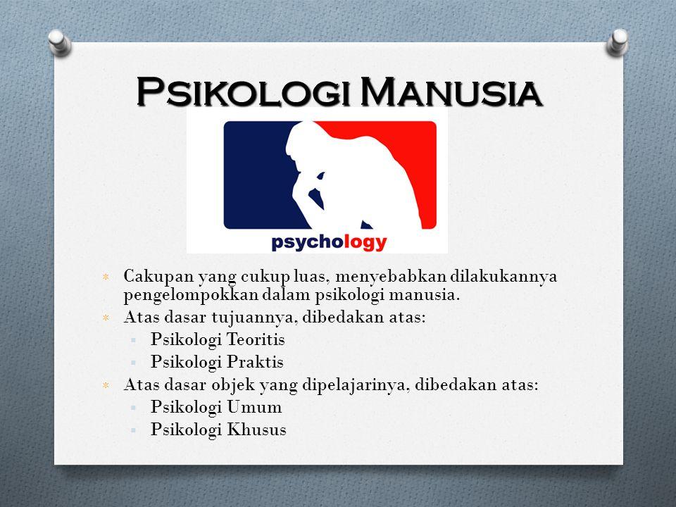Psikologi Manusia Cakupan yang cukup luas, menyebabkan dilakukannya pengelompokkan dalam psikologi manusia.