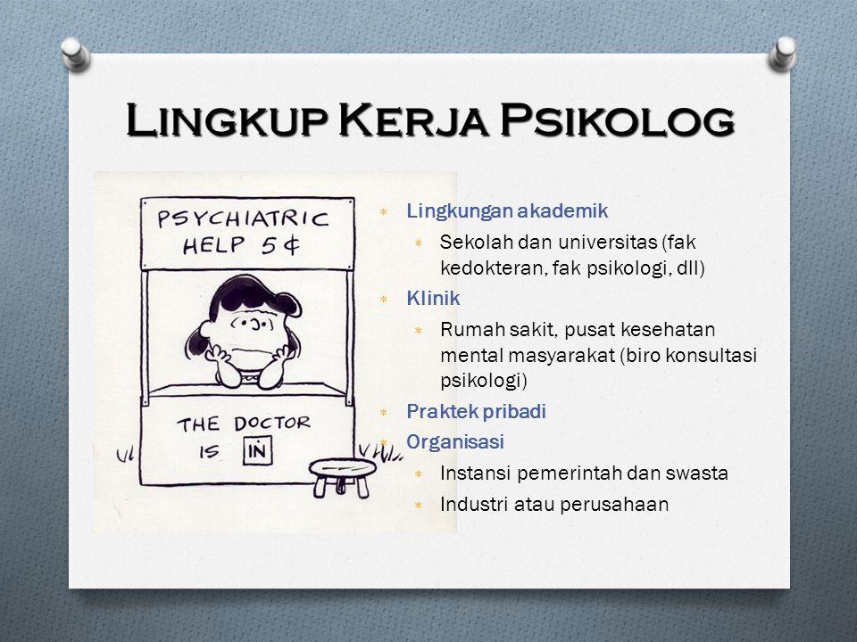 Lingkup Kerja Psikolog