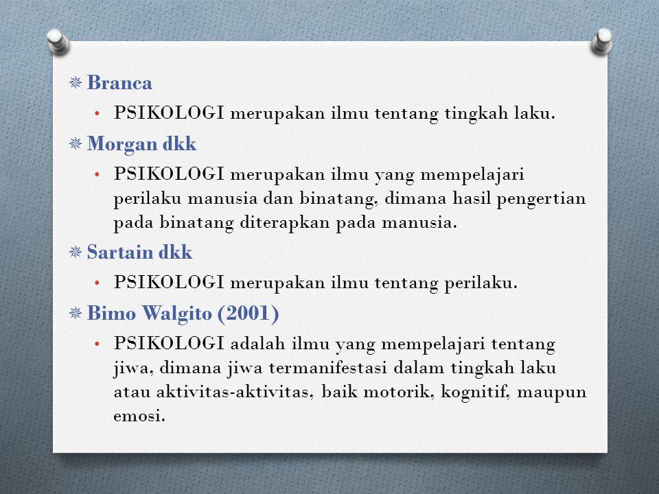 Branca Morgan dkk Sartain dkk Bimo Walgito (2001)