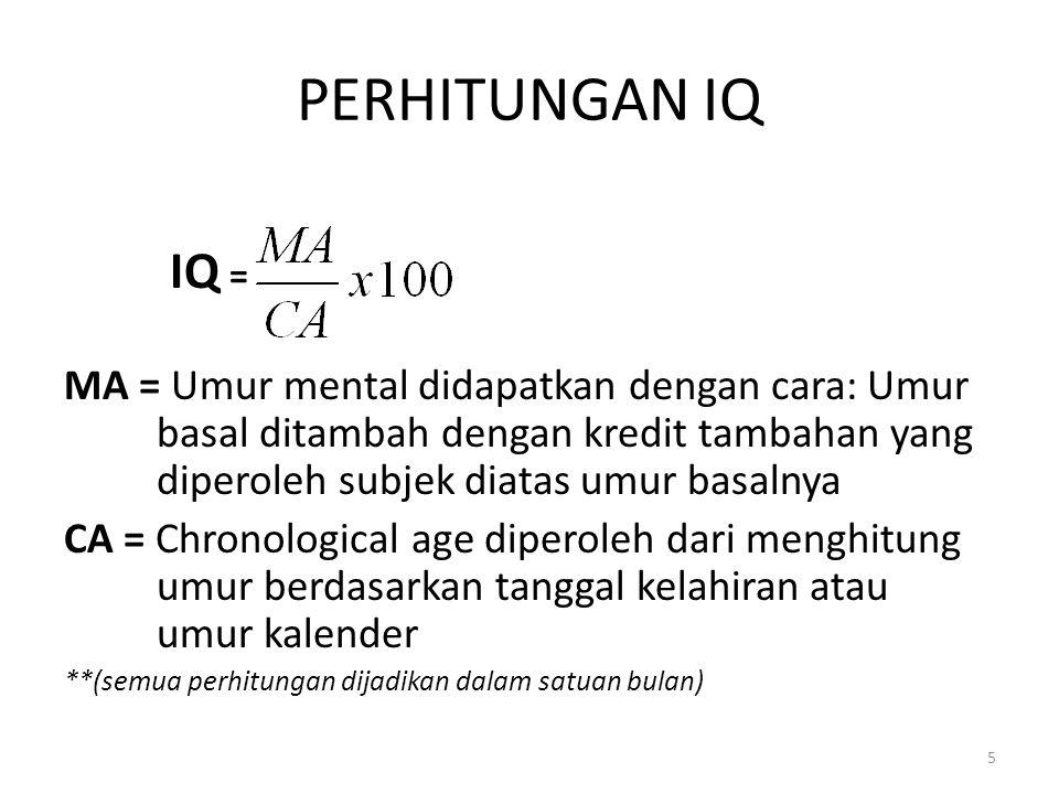PERHITUNGAN IQ IQ = MA = Umur mental didapatkan dengan cara: Umur basal ditambah dengan kredit tambahan yang diperoleh subjek diatas umur basalnya.