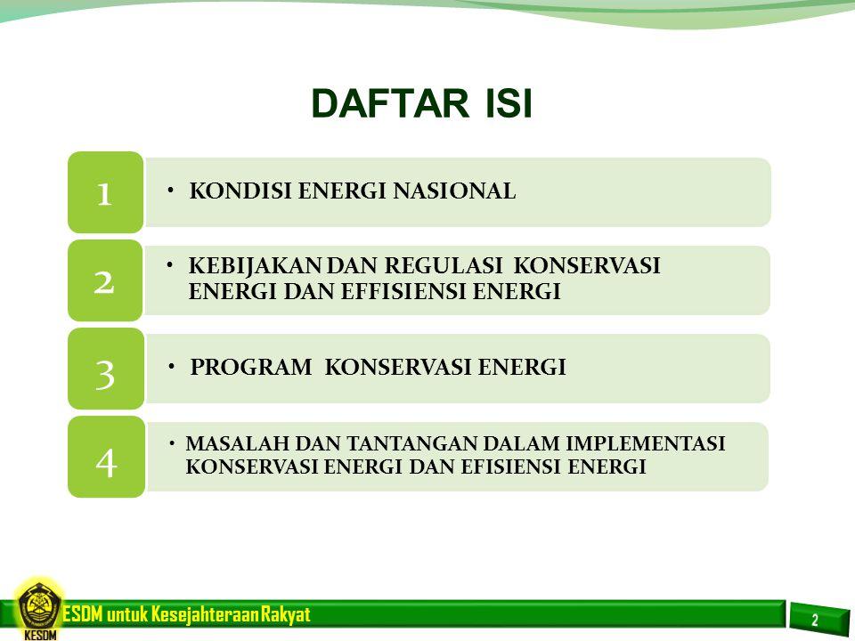daftar isi 1 2 3 4 KONDISI ENERGI NASIONAL