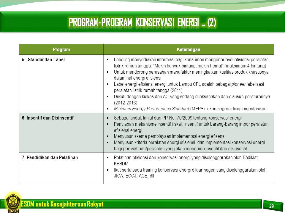 PROGRAM-PROGRAM KONSERVASI ENERGI .. (2)