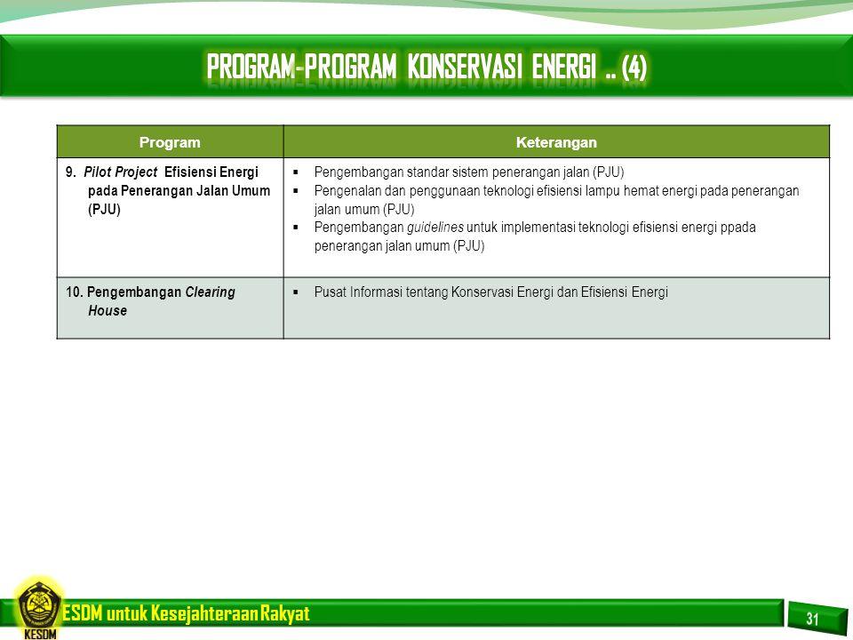 PROGRAM-PROGRAM KONSERVASI ENERGI .. (4)
