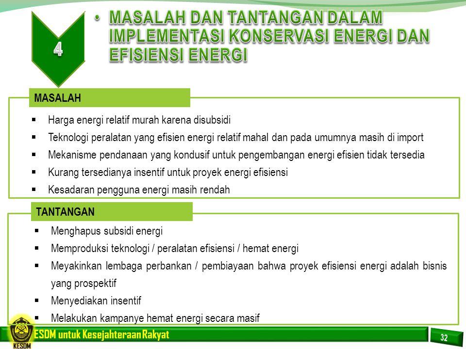 4 MASALAH DAN TANTANGAN DALAM IMPLEMENTASI KONSERVASI ENERGI DAN EFISIENSI ENERGI. MASALAH. Harga energi relatif murah karena disubsidi.