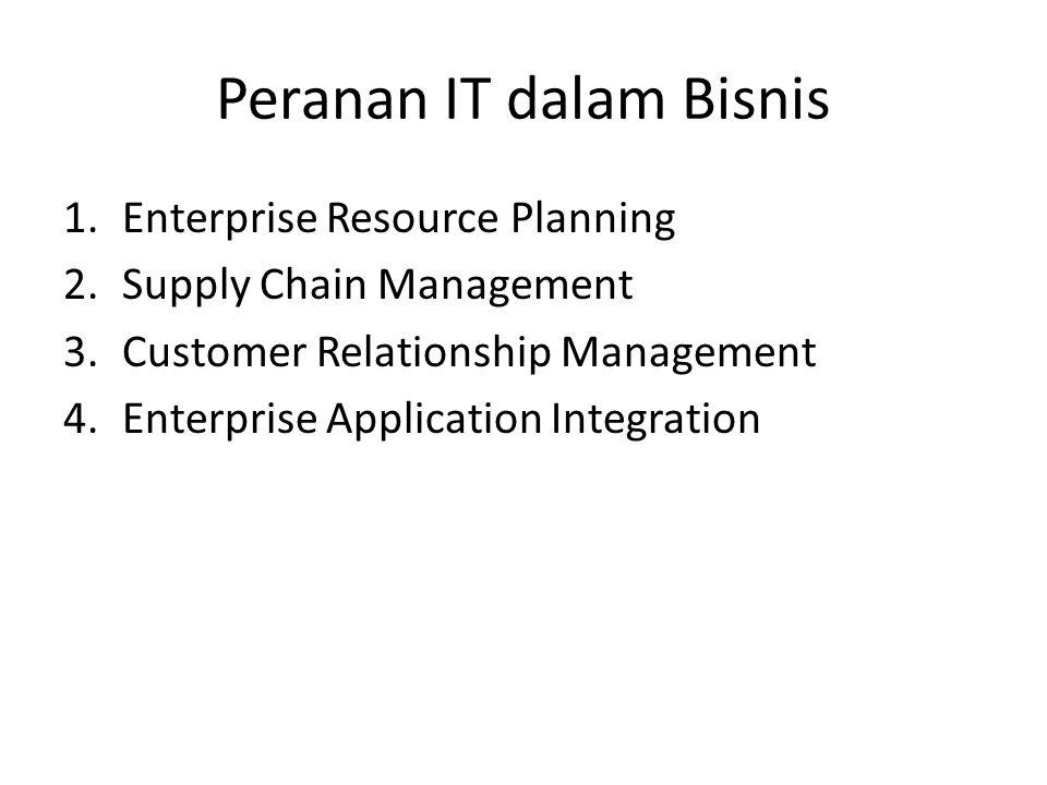 Peranan IT dalam Bisnis