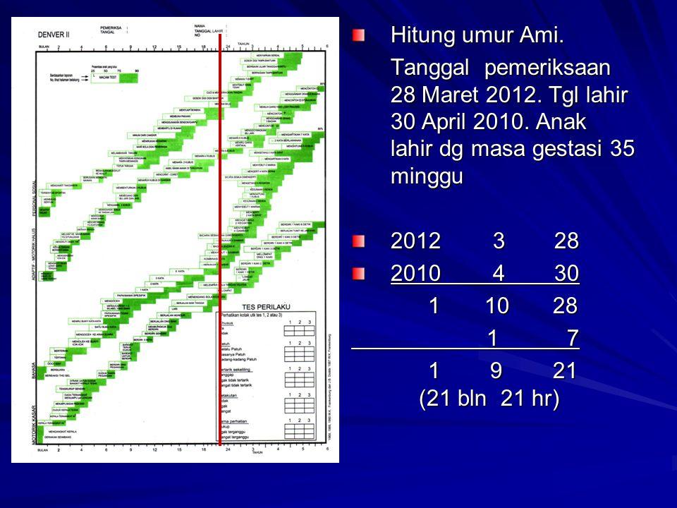 Hitung umur Ami. Tanggal pemeriksaan 28 Maret 2012. Tgl lahir 30 April 2010. Anak lahir dg masa gestasi 35 minggu.