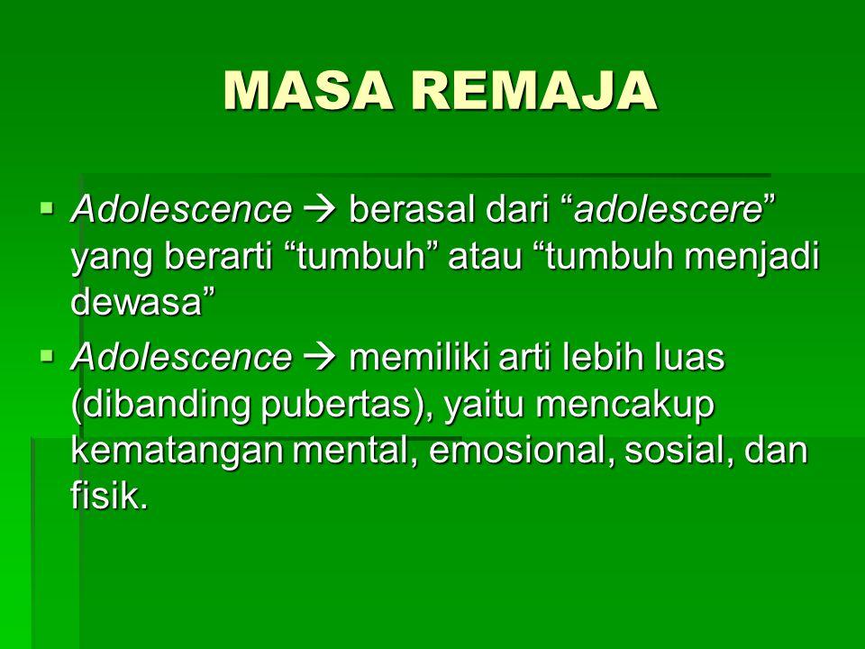 MASA REMAJA Adolescence  berasal dari adolescere yang berarti tumbuh atau tumbuh menjadi dewasa