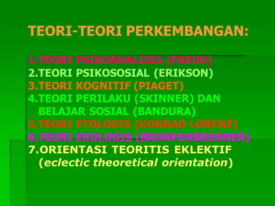 TEORI-TEORI PERKEMBANGAN: