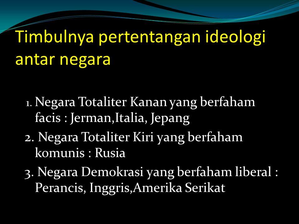 Timbulnya pertentangan ideologi antar negara