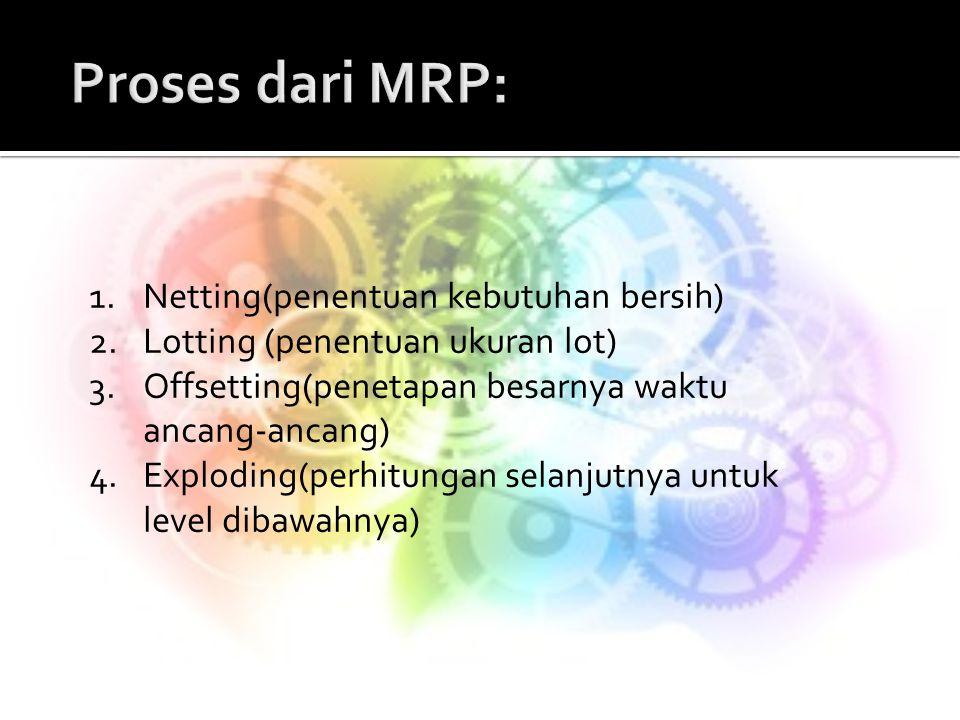 Proses dari MRP: 1. Netting(penentuan kebutuhan bersih)