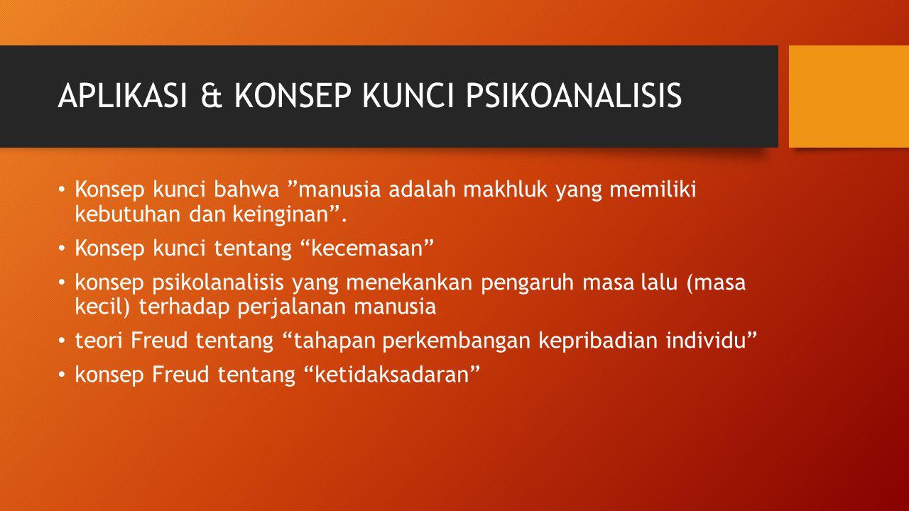 APLIKASI & KONSEP KUNCI PSIKOANALISIS