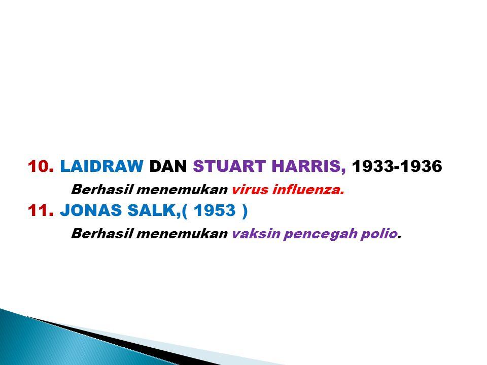 10. LAIDRAW DAN STUART HARRIS, 1933-1936 Berhasil menemukan virus influenza.