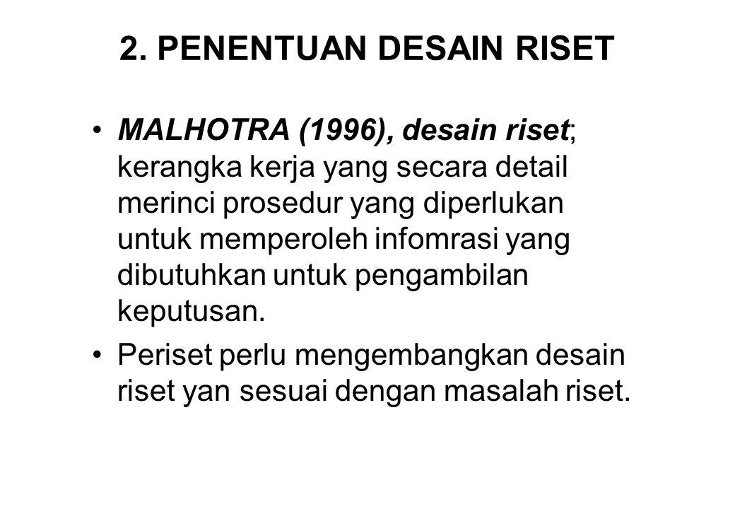 2. PENENTUAN DESAIN RISET