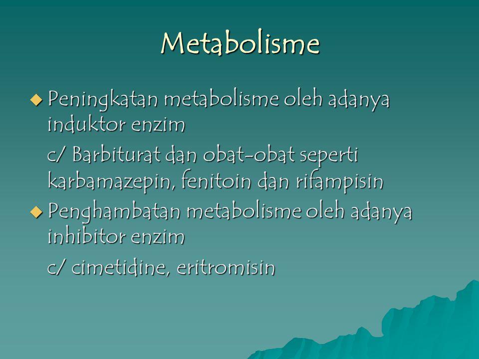 Metabolisme Peningkatan metabolisme oleh adanya induktor enzim