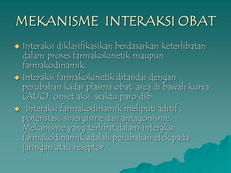 MEKANISME INTERAKSI OBAT