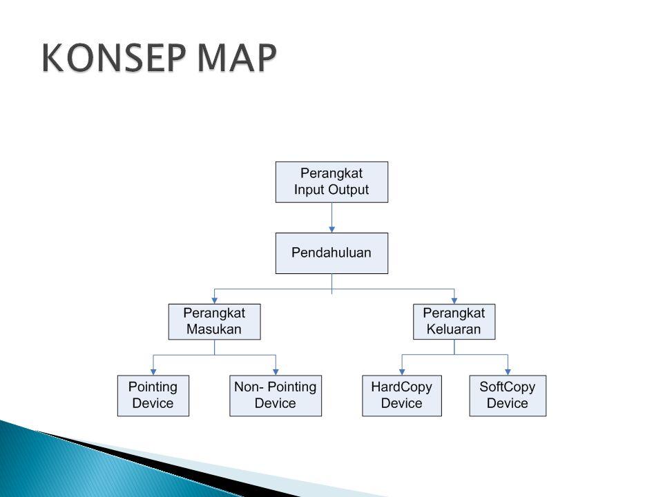 KONSEP MAP