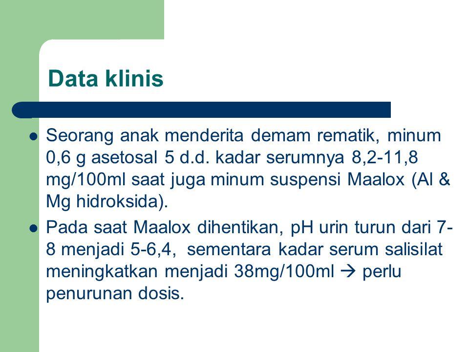 Data klinis
