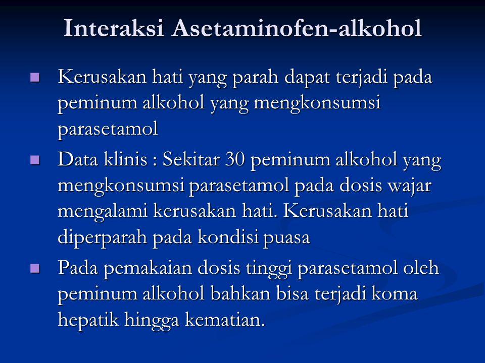Interaksi Asetaminofen-alkohol