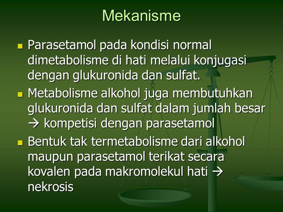Mekanisme Parasetamol pada kondisi normal dimetabolisme di hati melalui konjugasi dengan glukuronida dan sulfat.