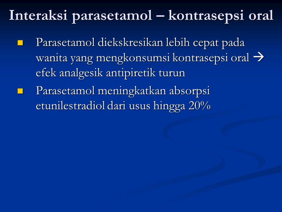Interaksi parasetamol – kontrasepsi oral