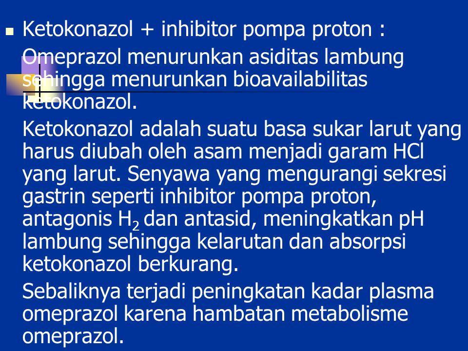 Ketokonazol + inhibitor pompa proton :