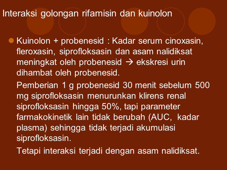 Interaksi golongan rifamisin dan kuinolon