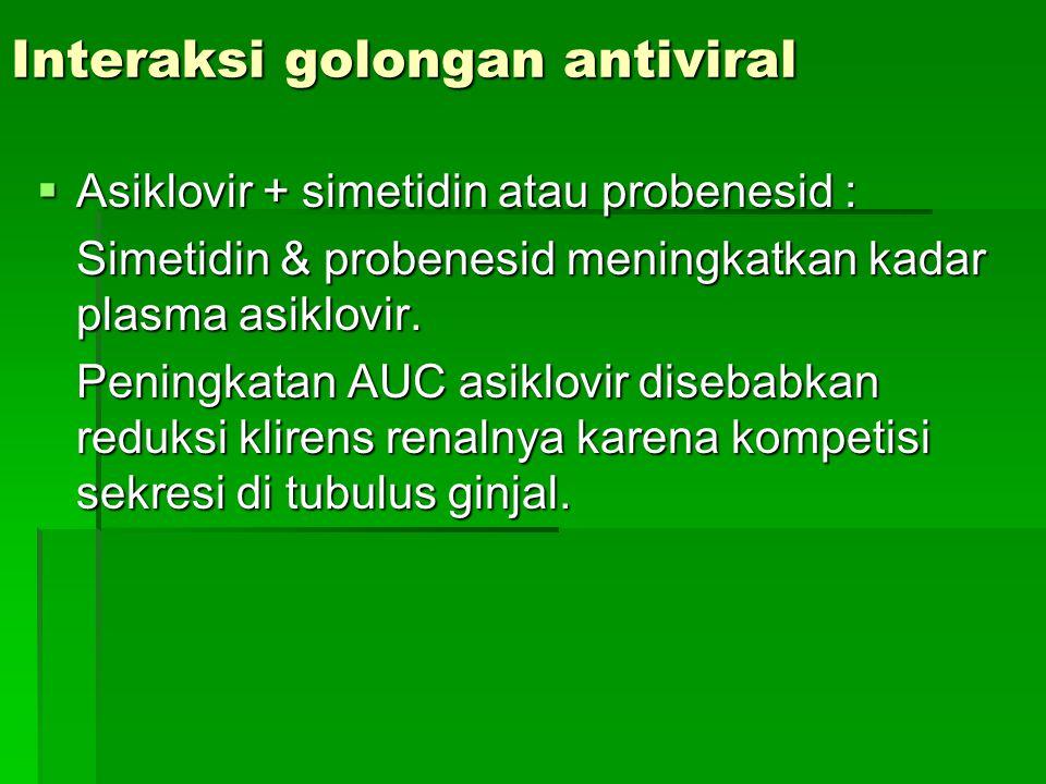 Interaksi golongan antiviral