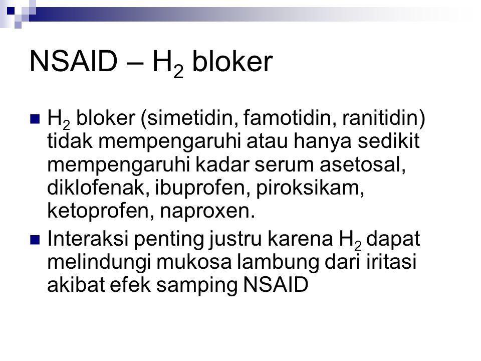 NSAID – H2 bloker