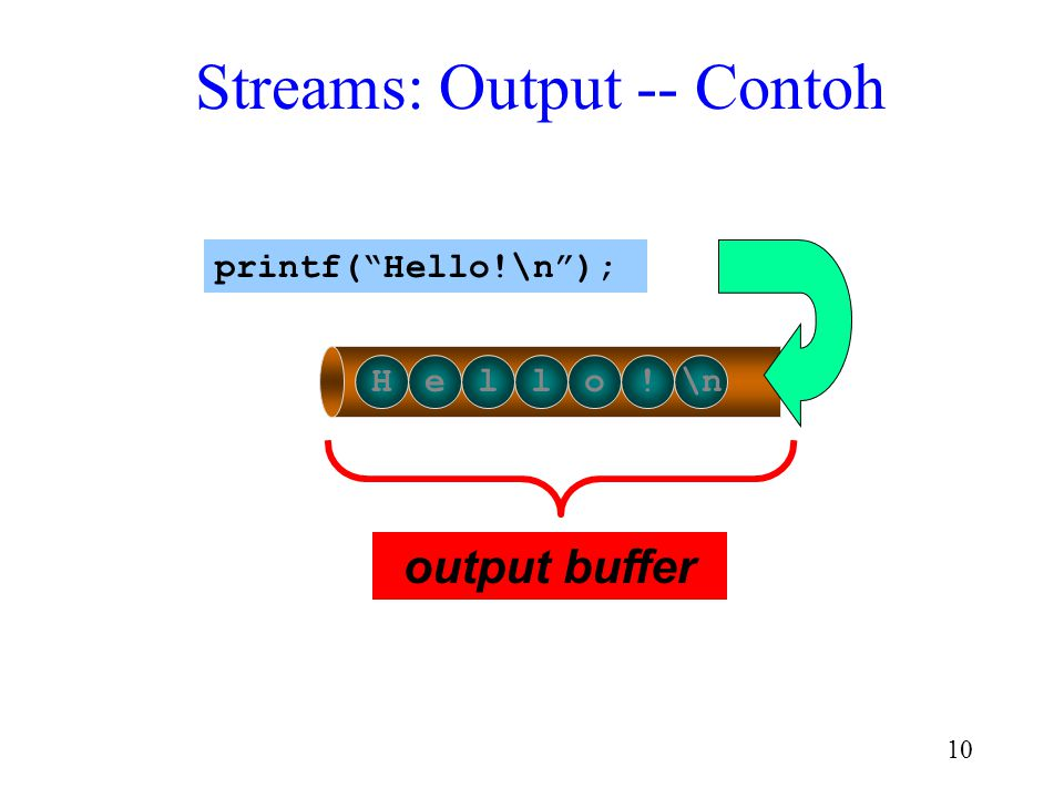 Streams: Output -- Contoh