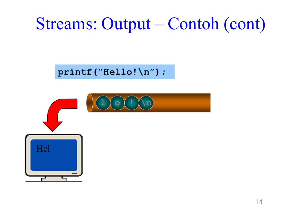 Streams: Output – Contoh (cont)
