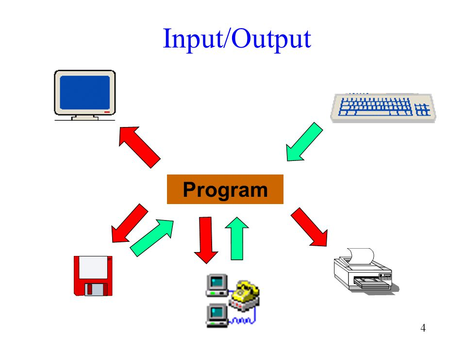 Input/Output Program