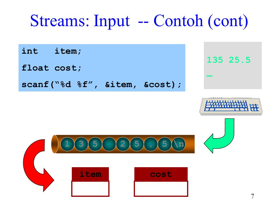 Streams: Input -- Contoh (cont)