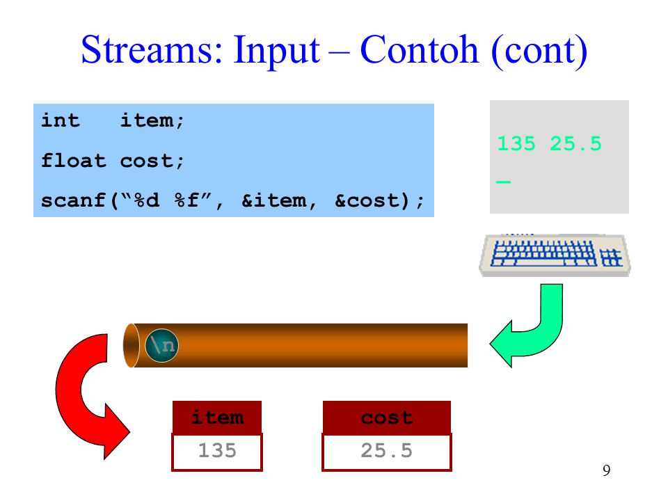 Streams: Input – Contoh (cont)
