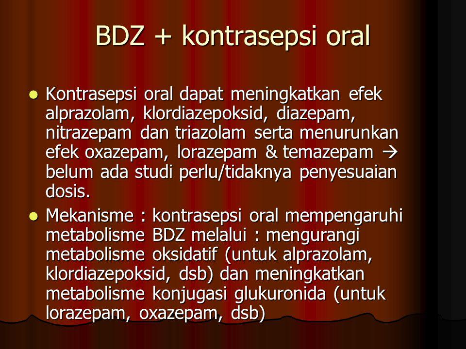 BDZ + kontrasepsi oral
