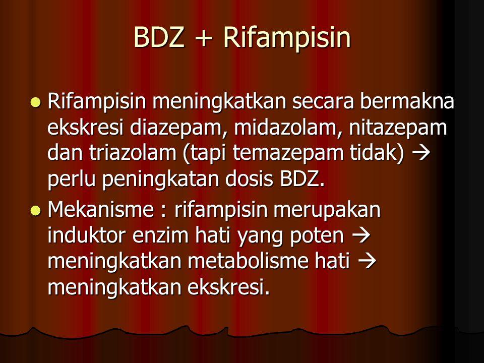 BDZ + Rifampisin