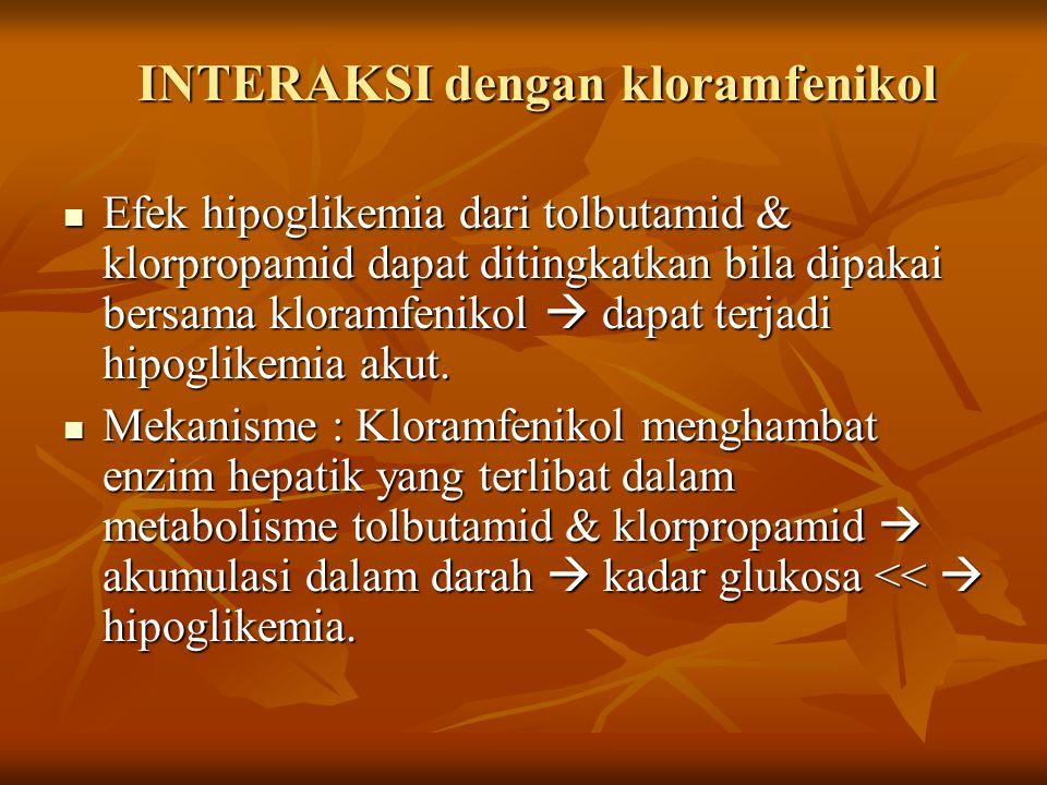 INTERAKSI dengan kloramfenikol