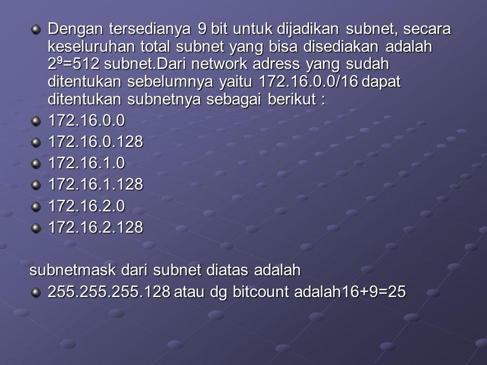 Dengan tersedianya 9 bit untuk dijadikan subnet, secara keseluruhan total subnet yang bisa disediakan adalah 29=512 subnet.Dari network adress yang sudah ditentukan sebelumnya yaitu 172.16.0.0/16 dapat ditentukan subnetnya sebagai berikut :