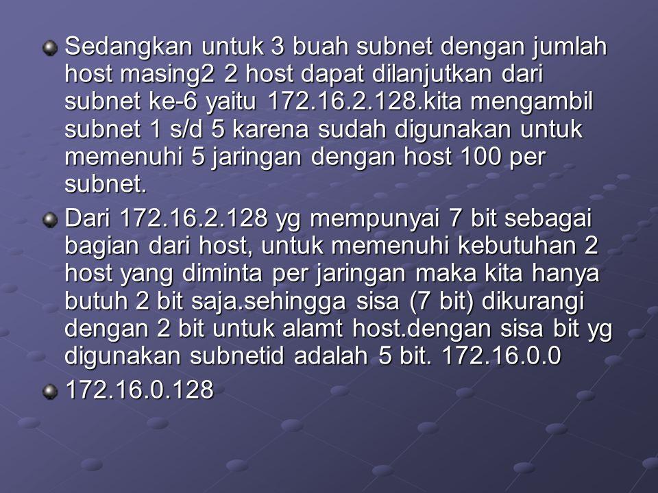 Sedangkan untuk 3 buah subnet dengan jumlah host masing2 2 host dapat dilanjutkan dari subnet ke-6 yaitu 172.16.2.128.kita mengambil subnet 1 s/d 5 karena sudah digunakan untuk memenuhi 5 jaringan dengan host 100 per subnet.