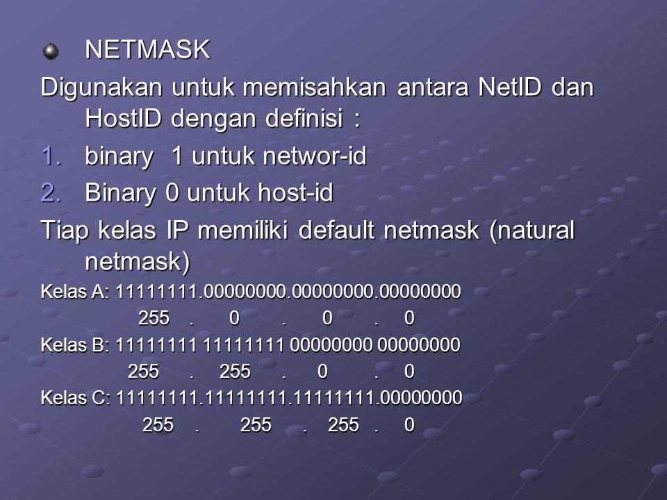 Digunakan untuk memisahkan antara NetID dan HostID dengan definisi :