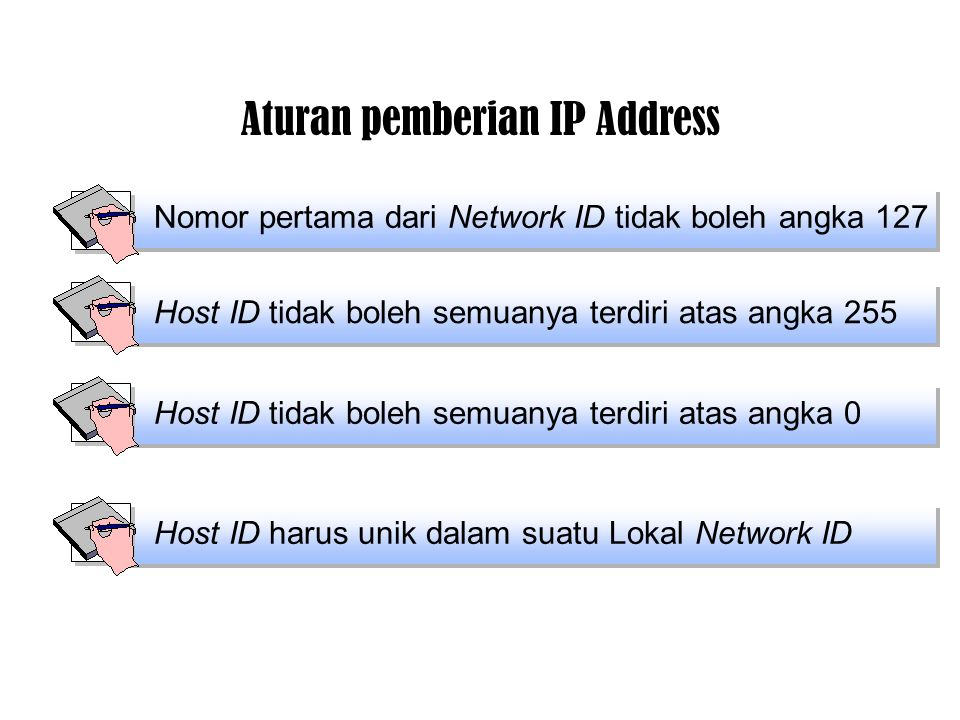 Aturan pemberian IP Address