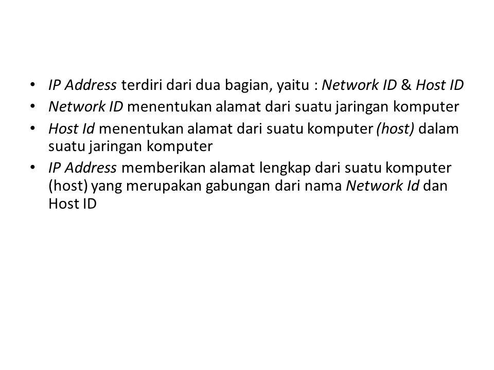 IP Address terdiri dari dua bagian, yaitu : Network ID & Host ID