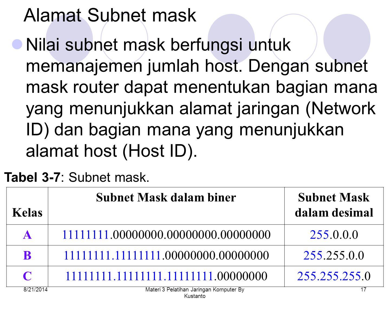 Subnet Mask dalam biner Subnet Mask dalam desimal