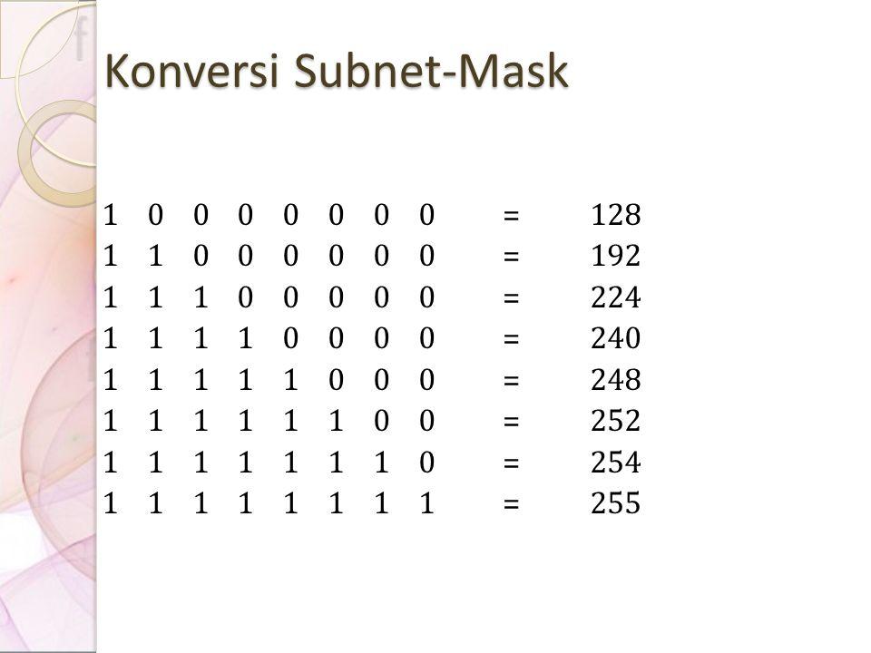Konversi Subnet-Mask