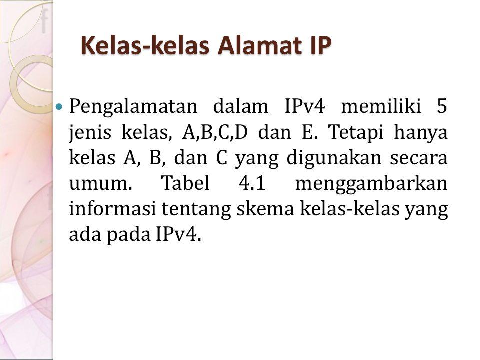 Kelas-kelas Alamat IP