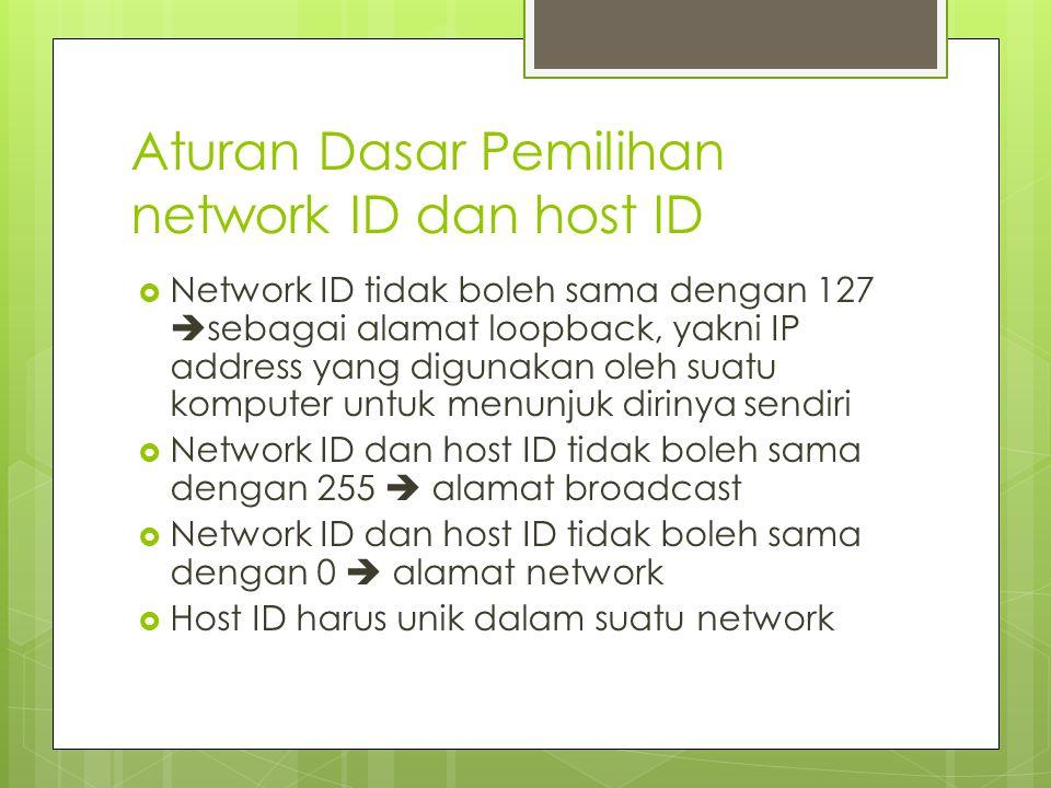 Aturan Dasar Pemilihan network ID dan host ID